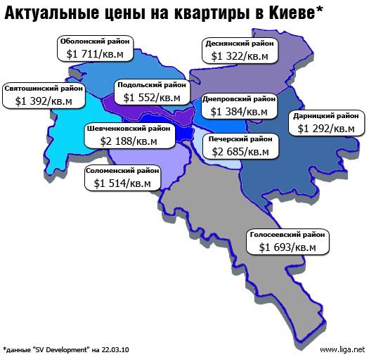Риелторы: Цены на жилье в Киеве стабильны