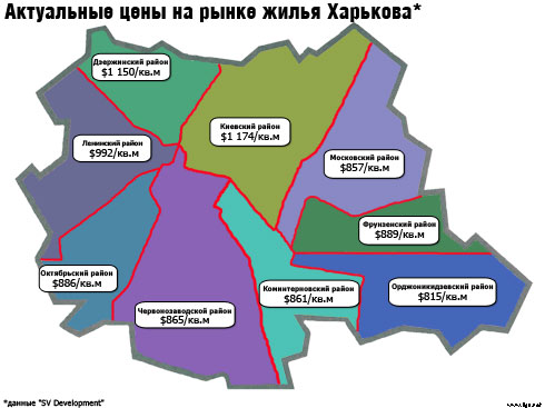 В Харькове растут цены на жилье