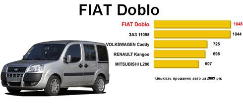 Самый популярный автомобиль в Украине-9