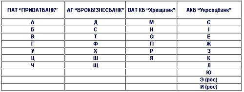 """Выплата гарантированных вкладов банков """"Европейский"""" и """"Национальный стандарт"""" начнется с 7 октября"""