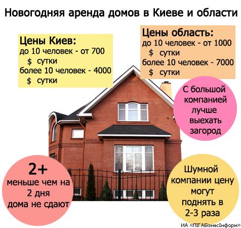 Новый год в Киеве: почем аренда?