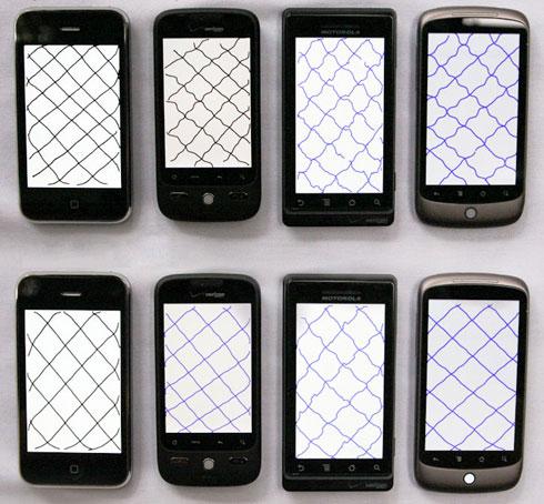 Тест для смартфонов: качество сенсорного дисплея