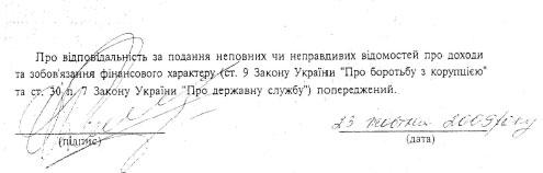 Рябоконь - найбагатший претендент на президентський пост. Декларація кандидата
