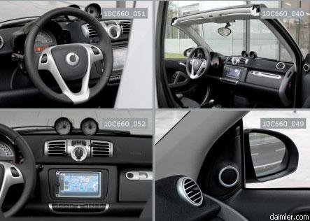 """""""Daimler"""" опубликовал фото кабриолетов """"Smart"""""""