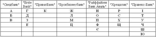 """Началась выплата гарантированных вкладов банка """"Причерноморье"""""""