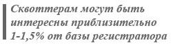 Очередь за кириллицей: трудности перевода в .com.ua и .kiev.ua