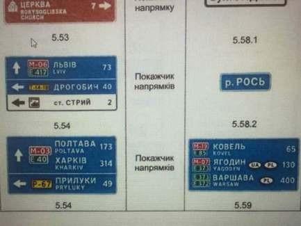 Вгосударстве Украина на трассах появятся измененные информационные знаки